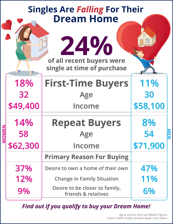 Single-Home-Buyers-STM